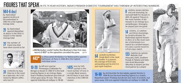 (C) Hindustan Times. Click for full-sized image.
