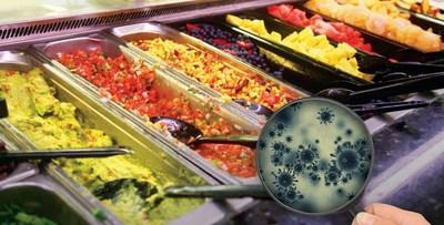 Does your food safety system really keep your customers safe?