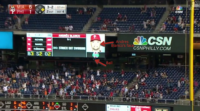 The Phillies' Andres Blanco hit a home run that glanced off a picture of his own face. (MLB.com)