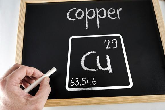 The chemical symbol for copper is drawn in chalk on a blackboard.