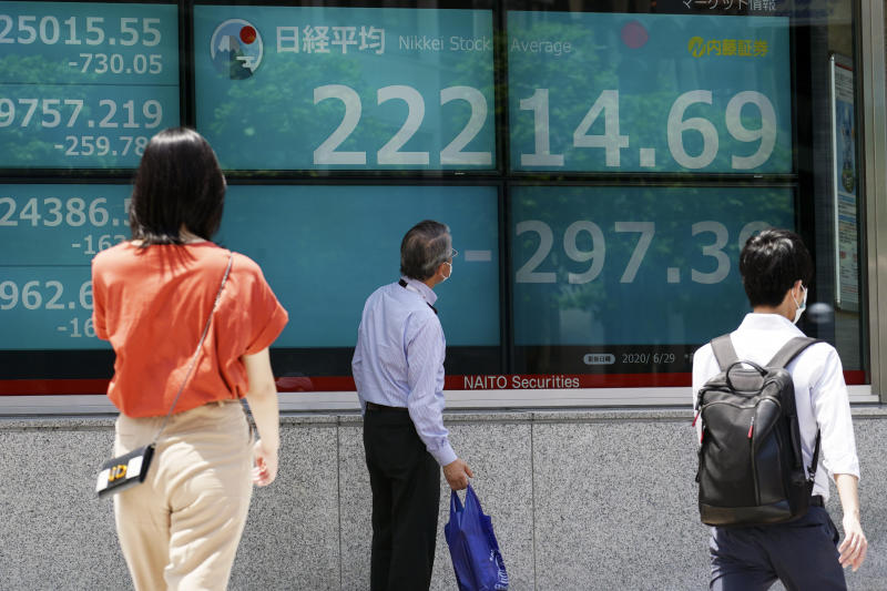 A man looks at an electronic stock board showing Japan's Nikkei 225 index at a securities firm in Tokyo Monday, June 29, 2020. Shares fell Monday in Asia, tracking losses on Wall Street as rising virus cases cause some U.S. states to backtrack on pandemic reopenings. (AP Photo/Eugene Hoshiko)