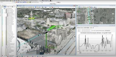 Systems Tool Kit providing digital mission engineering for advanced urban air mobility operations.