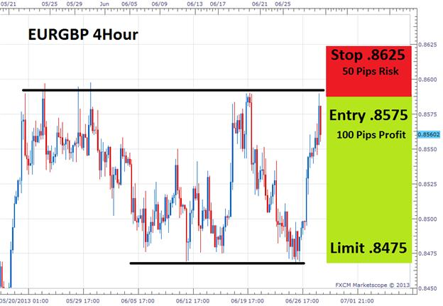 Forex risk reward strategy
