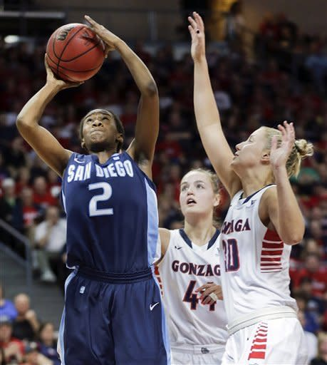 San Diego's Malina Hood (2) shoots against Gonzaga's Shelby Cheslek (44) and Stephanie Golden during the first half of the West Coast Conference tournament championship NCAA college basketball game, Monday, March 11, 2013, in Las Vegas. (AP Photo/Julie Jacobson)