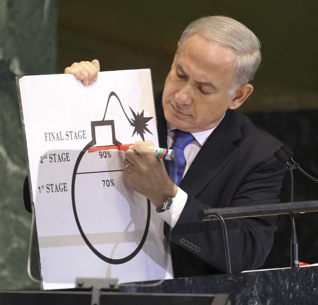 Prime Minister Benjamin Netanyahu of Israel shows an illustration as he describes his concerns over Iran's nuclear ambitions during his address to the 67th session of the United Nations General Assembly at U.N. headquarters Thursday, Sept. 27, 2012. (AP Photo/Seth Wenig)