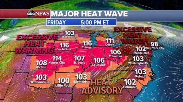 PHOTO: Heat warnings for Friday stretch across most of the U.S. (ABC News)