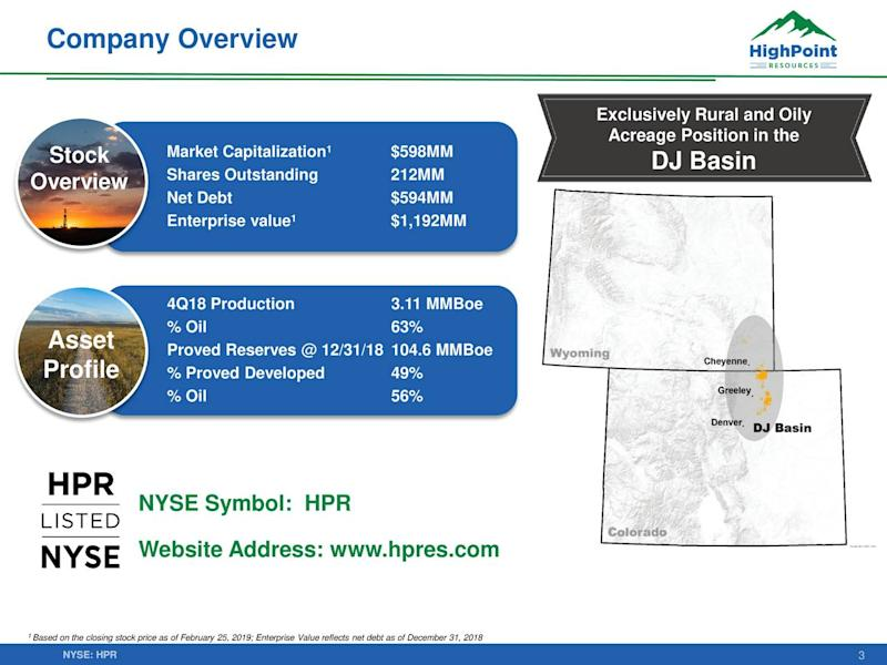 An investor slide showing, among other things, HighPoint's area of focus in northern Colorado and southeastern Wyoming