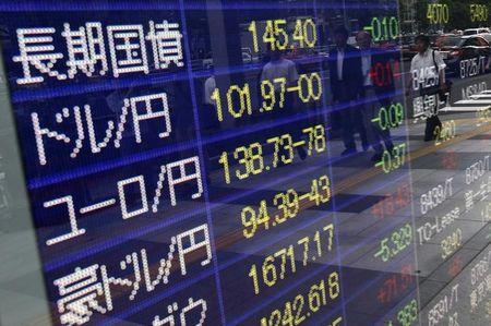Asian stocks rose during morning trade Monday