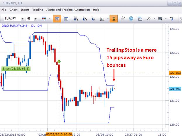 strategies_sell_euro_across_the_board_now_what_body_Picture_8.png, Trade Update: Systems Sold EURUSD Yesterday, Now Where Are They?