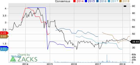 Tribune Media Company Price and Consensus