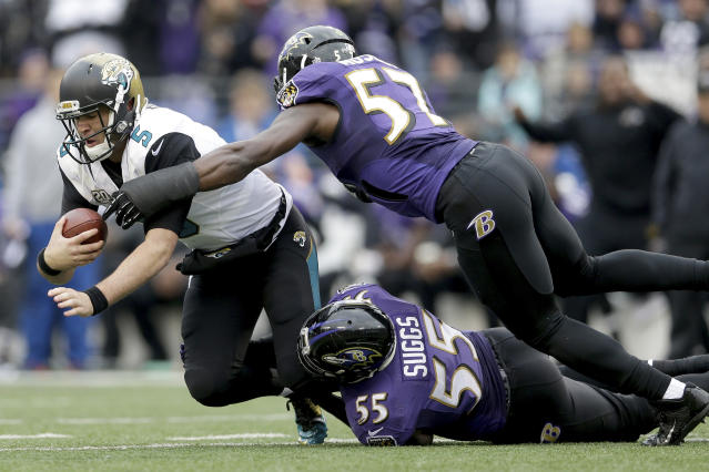 FILE - In this Dec. 14, 2014, file photo, Jacksonville Jaguars quarterback Blake Bortles (5) is sacked by Baltimore Ravens linebackers C.J. Mosley (57) and Terrell Suggs (55) during the first half of an NFL football game in Baltimore. With unrestricted free agent linebackers C.J. Mosley, Terrell Suggs and ZaDarius Smith headed elsewhere after the release last week of safety Eric Weddle, the Ravens lost four key contributors while adding much-needed salary cap space. (AP Photo/Patrick Semansky, File)