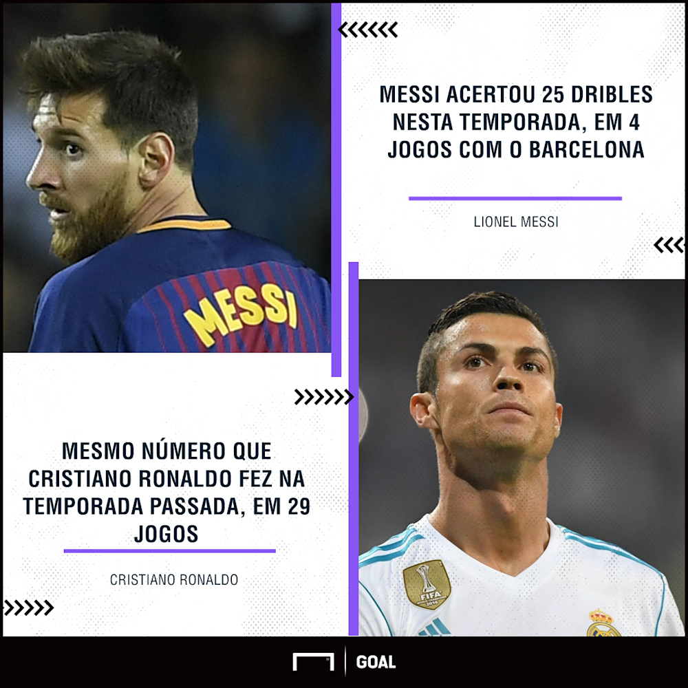 Números Messi e CR7 dribles