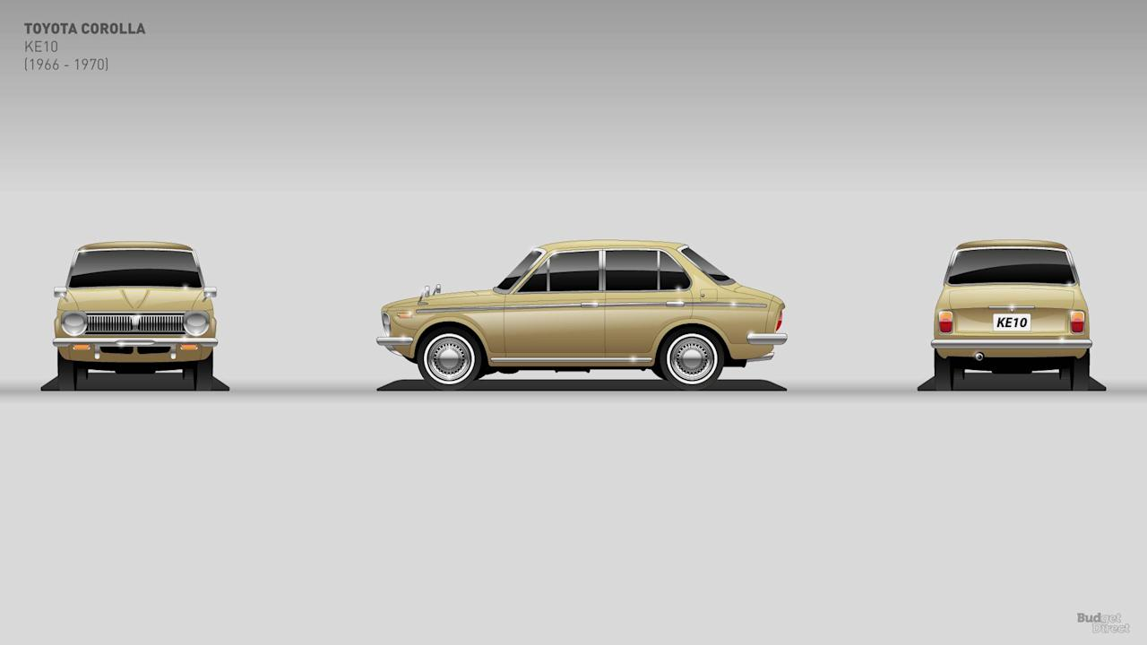 """<p>Toyota introduced the Corolla in 1966, selling them through a budget-friendly dealership network called Toyota Corolla Store in Japan. To outshine its competitors, the Datsun 1000 and <a rel=""""nofollow"""" href=""""https://uk.motor1.com/subaru/"""">Subaru</a> 1000, Toyota gave the Corolla a larger 1.1-litre engine, which hit the car with a road tax; however, the larger, more powerful engine gave the Corolla a bit of prestige. Other features Corolla offered included a MacPherson strut front suspension and a 4-speed fully-synchronised manual transmission.</p> <h2>Get a quick-hitting history lesson:</h2><ul><li><a rel=""""nofollow"""" href=""""https://www.motor1.com/news/268425/honda-civic-history-slideshow/?utm_campaign=yahoo-feed"""">10-Generation Civic Centerfold Is An Awesome Honda History Lesson</a></li><br><li><a rel=""""nofollow"""" href=""""https://www.motor1.com/features/249996/suvs-that-became-crossovers/?utm_campaign=yahoo-feed"""">These 12 SUVs Went Soft And Became Crossovers</a></li><br></ul>"""