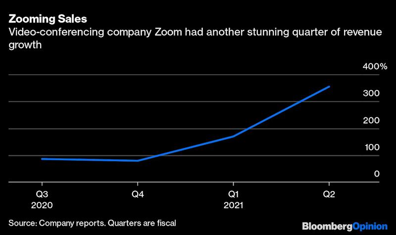 Zoom Stock Shoots Up To Record High After Q2 Revenue Rises 355%