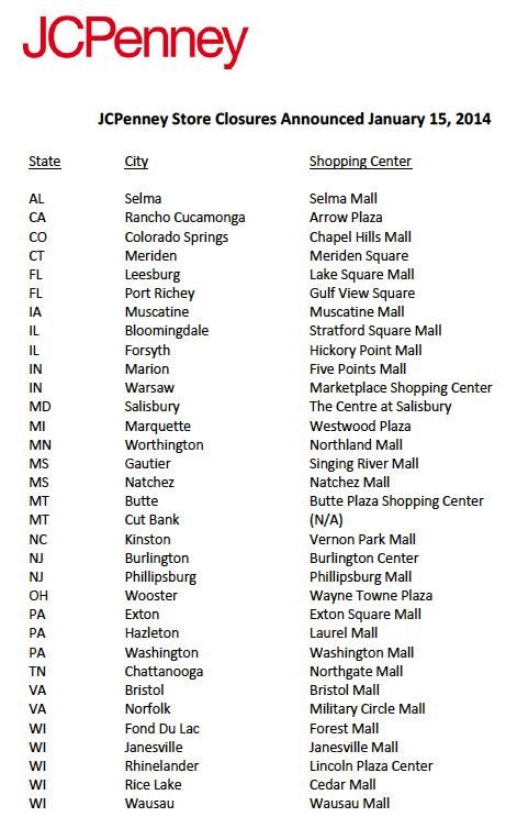 jcpenney store closures