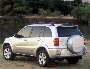 The Best SUV for Your Budget