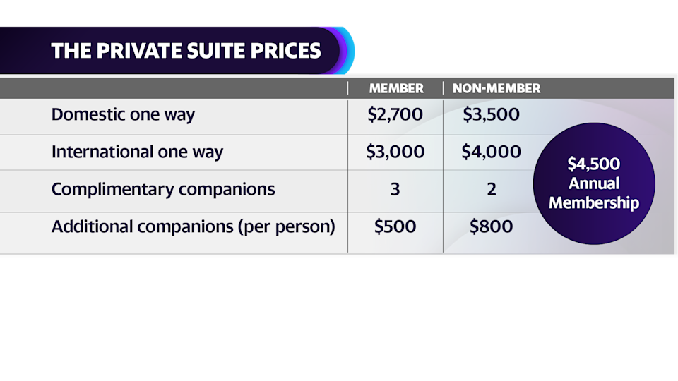Prices for The Private Suite