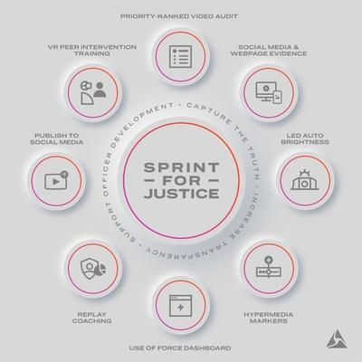 Axon's Sprint for Justice Initiative Delivers New Product Features Focused on Transparency, Truth and Officer Development