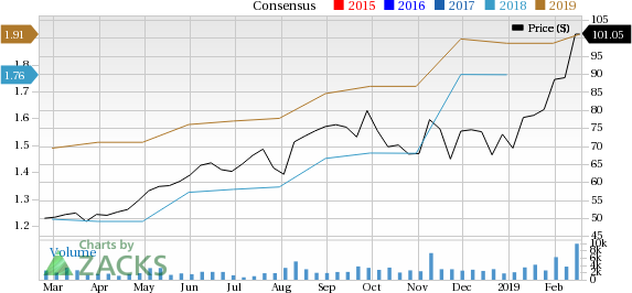Why CyberArk (CYBR) Stock Might be a Great Pick