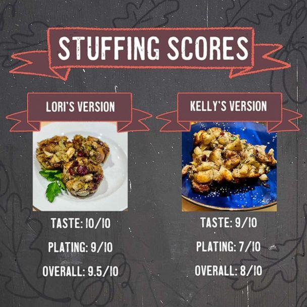 PHOTO: Overall taste and execution of Lori McCarthy's stuffing recipe recreated over FaceTime. (ABC News)