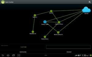 Open Garden Launches v2.0 Mobile Wireless Software: Improves Speed, Reach and Stability