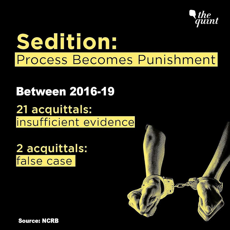 sedition in India