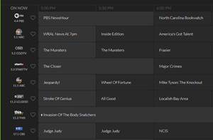 Locast now delivers 40 local TV channels via the internet to those living in the Raleigh-Durham area.
