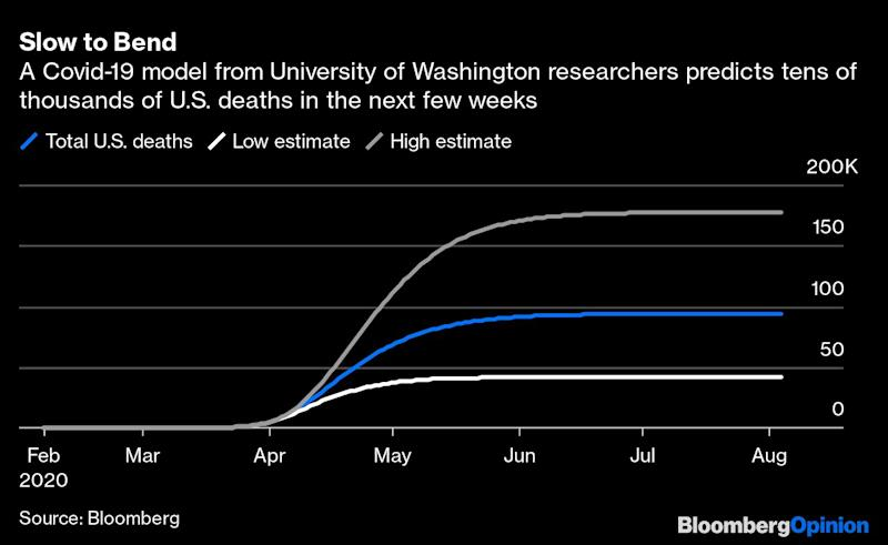 240,000 U.S. Virus Deaths Don't Have to Happen