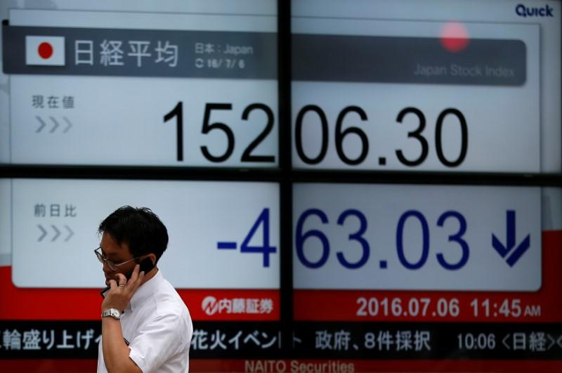 A man using mobile phone walks past at an electronic board showing Japan's Nikkei share average outside a brokerage in Tokyo