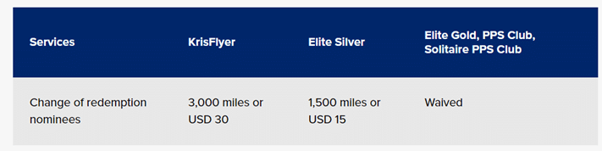 How To Redeem Miles for Friends and Family | SingSaver