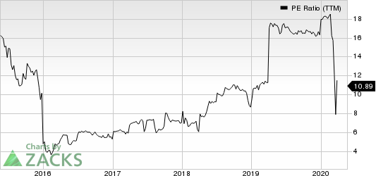 HUNT COMPANIES FINANCE TRUST, INC. PE Ratio (TTM)