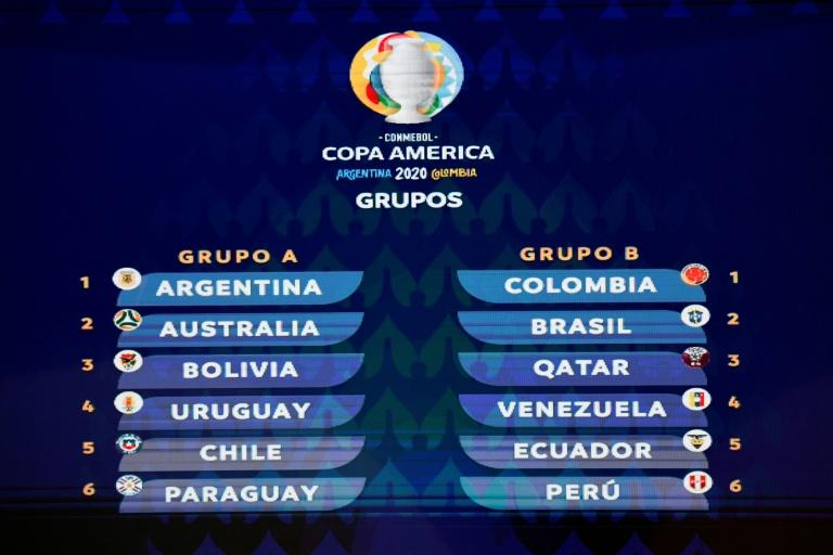 Australia have been drawn alongside hosts Argentina at next year's Copa America