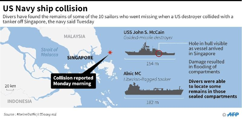 Updated map locating the area where USS John S. McCain destroyer collided with a merchant vessel off Singapore Monday. (AFP Photo/Laurence CHU)
