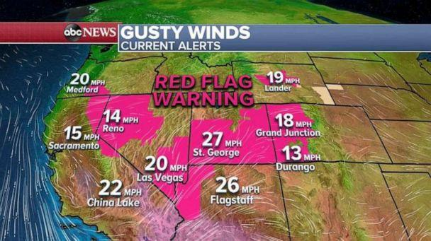 PHOTO: Elevated to critical fire danger will persist another day for a large part of the West from California to Kansas. (ABC News)