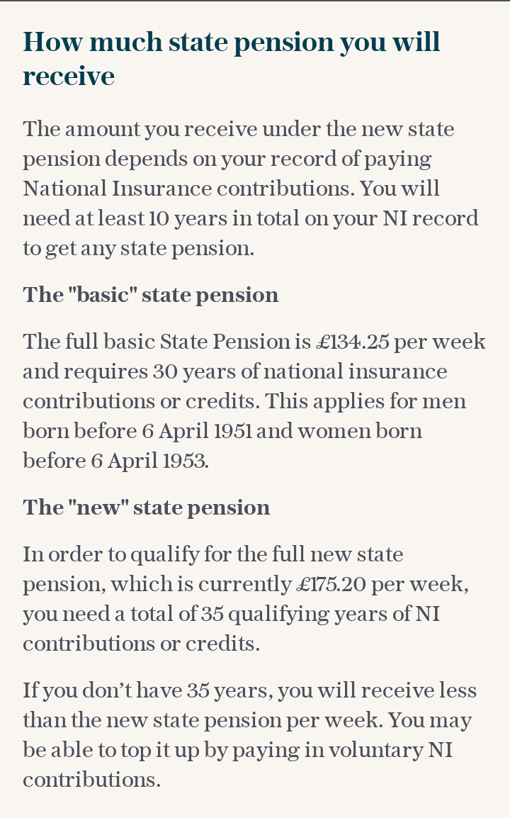The state pension