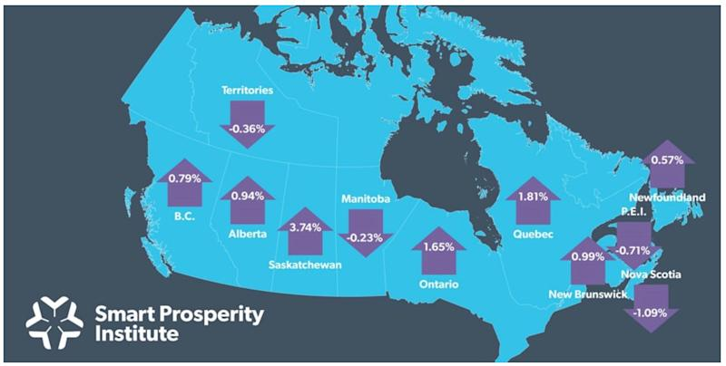 Construction Jobs By Province: Gains or losses resulting from higher carbon prices (Smart Prosperity Institute)
