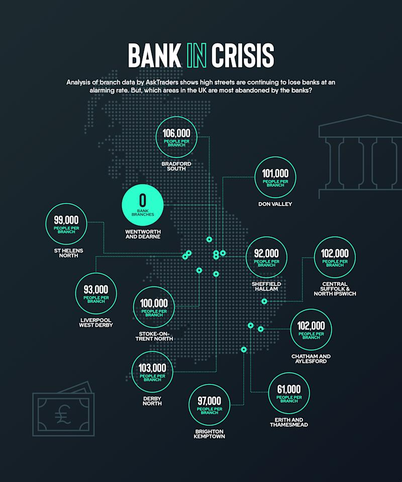 UK constituencies most affected by the bank closures