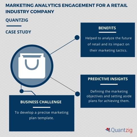a leading retail company leveraged marketing analytics engagement to