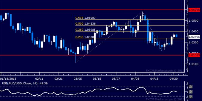 Forex_AUDUSD_Technical_Analysis_05.01.2013_body_Picture_5.png, AUD/USD Technical Analysis 05.01.2013