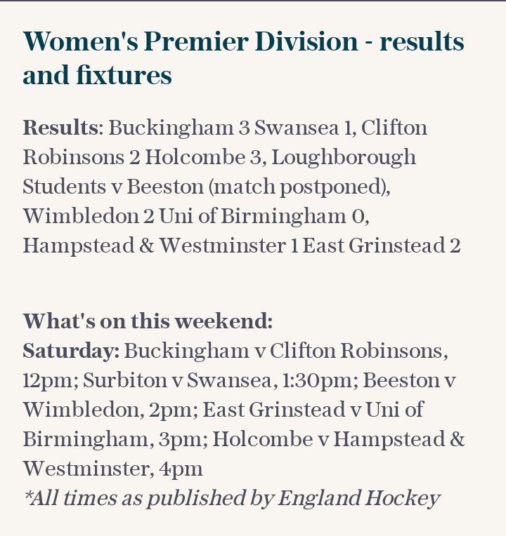 Women's Premier Division- results and fixtures
