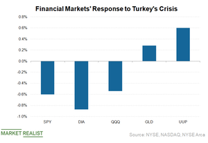 What to Know as Turkey's Currency Crisis Rattles World Markets