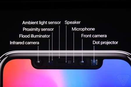 The iPhone X's notch packs a sizeable array of gadgets, much of which constitutes the TrueDepth depth camera.