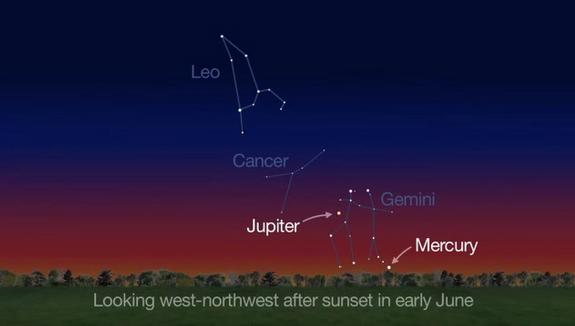 5 Bright Planets Visible in June Night Sky: How to See ...