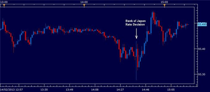 BoJ_Holds_Interest_Rate_at_0.1_and_Pursues_Price_Target_body_bankofjapandecision.png, BoJ Holds Interest Rate at 0.1% and Pursues Price Target