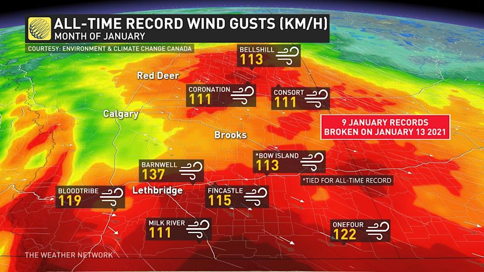 ABRecordWindGusts