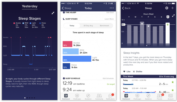 The heart-rate data is useful for more accurate sleep-stage graphs.