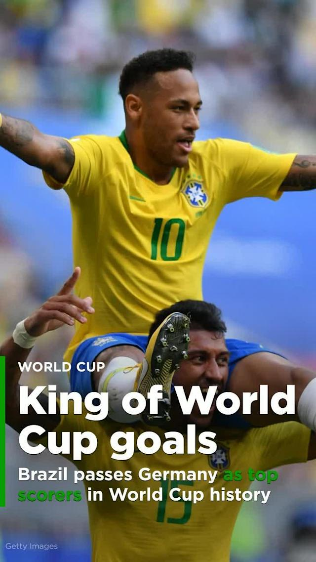 Brazil has long been the most successful team in World Cup history, having won five editions of the tournament, one more than either Germany or Italy, both tied on four titles each. But following Brazil's 2-0 knockout win over Mexico on Monday, Brazil has now also moved above Germany in the all-time goals scored column at the World Cup.