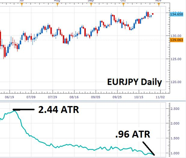 How_to_use_ATR_in_a_Forex_Strategy_body_Picture_6.png, How to Use ATR in a Forex Strategy