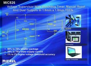 Micrel Offers New High Accuracy, Ultra-Small, Voltage Supervisor Featuring Watchdog, Manual Reset and Dual-Outputs