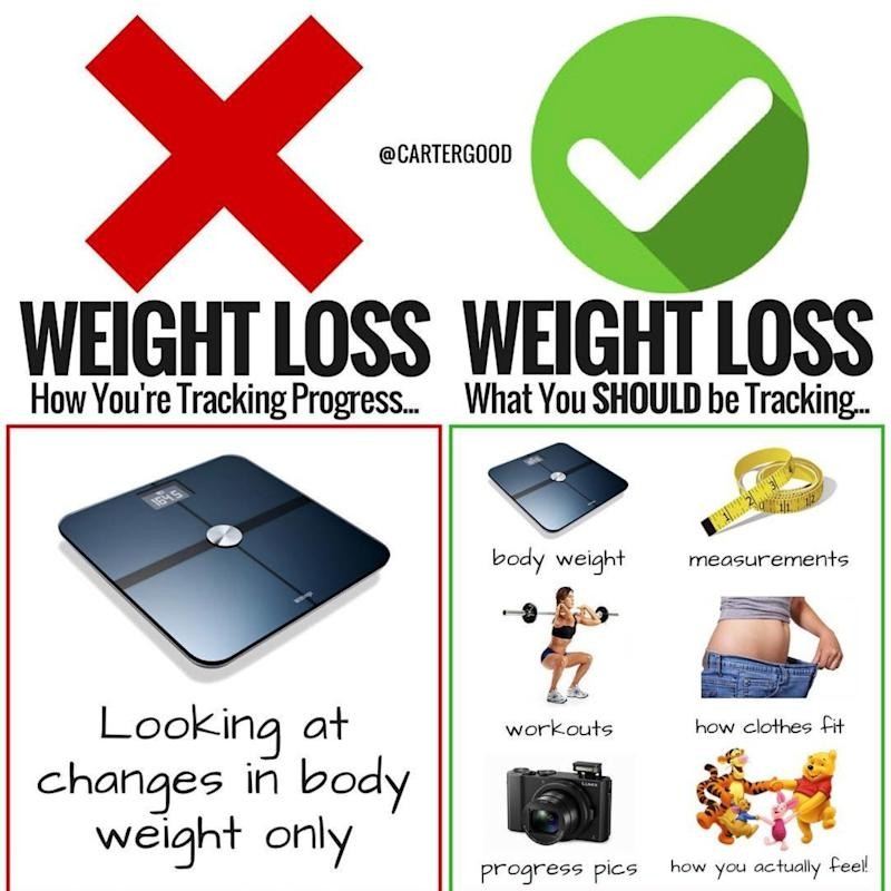 ab6430d457f This Fat-Loss Coach Reveals the 6 Ways to Track Weight-Loss Progress